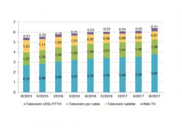 datos de tv de pago